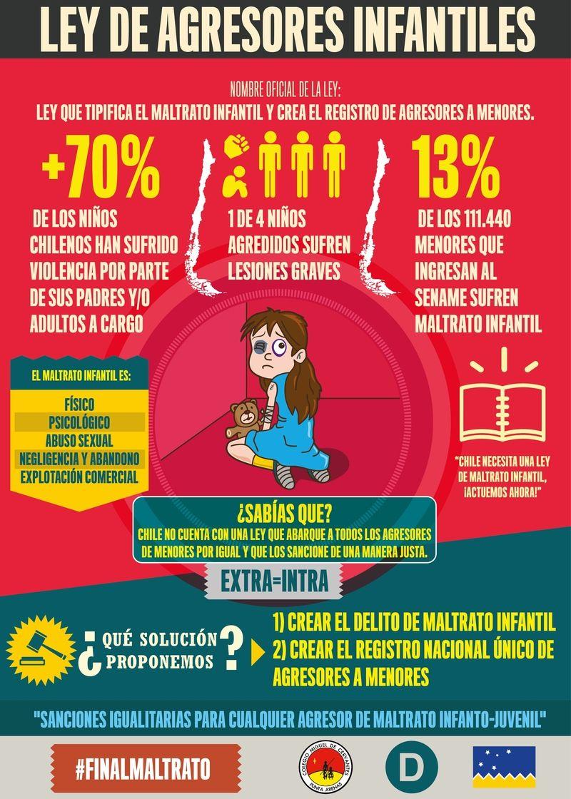 Ley de agresores infantiles. Segundo Lugar infografías 2015