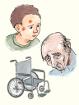 Maltrato infantil, a adultos mayores y a personas en situación  de discapacidad