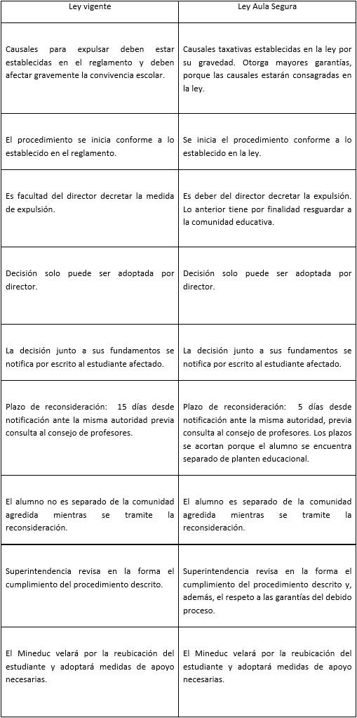 Dialecto jamón barato  Historia de La Ley::Vista expandida