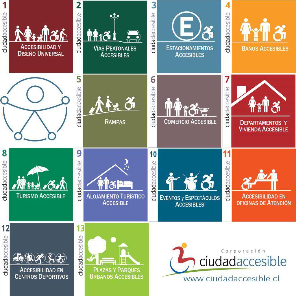   Autor Fotografía: www.ciudadaccesible.cl