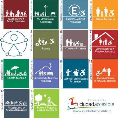 Ciudades inclusivas: levantando barreras culturales