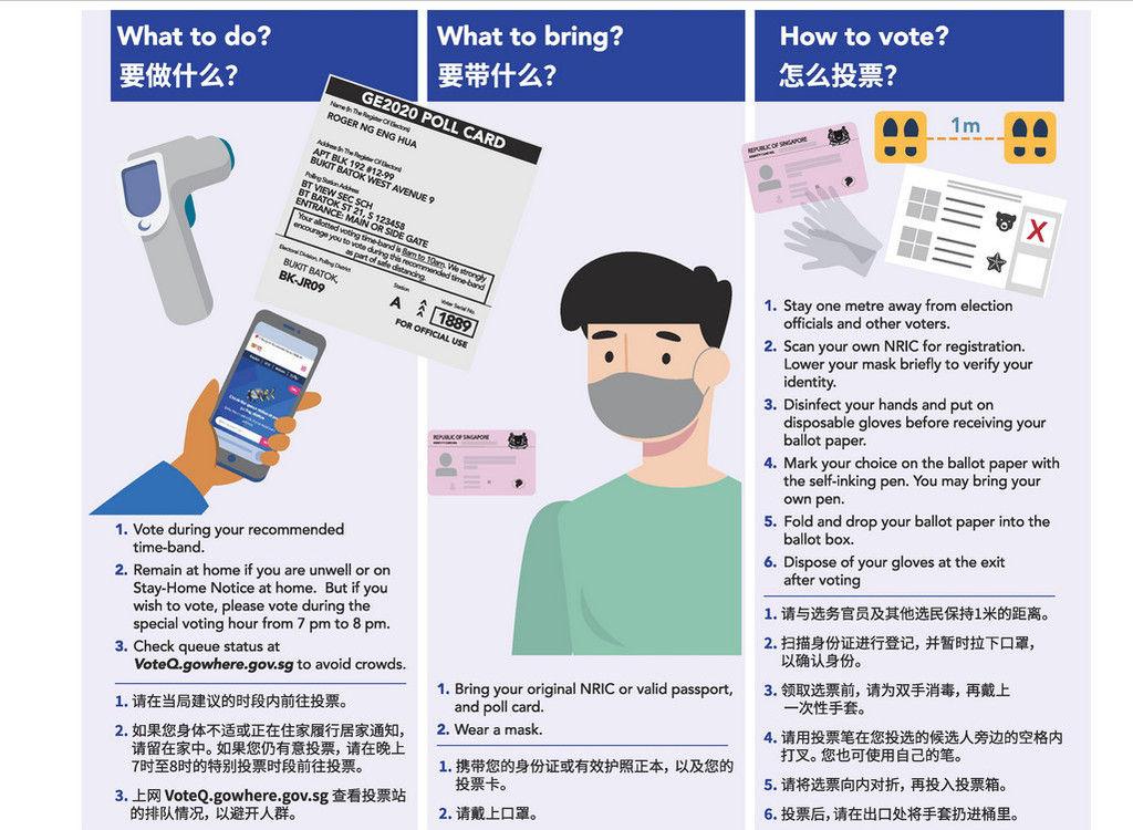 Los resguardos tomados por Singapur para celebrar sus elecciones parlamentarias